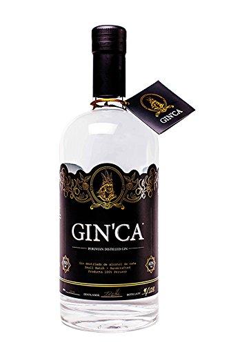 Gin Ca Test